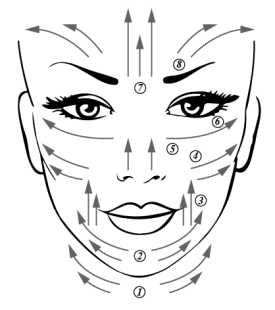Face-roller